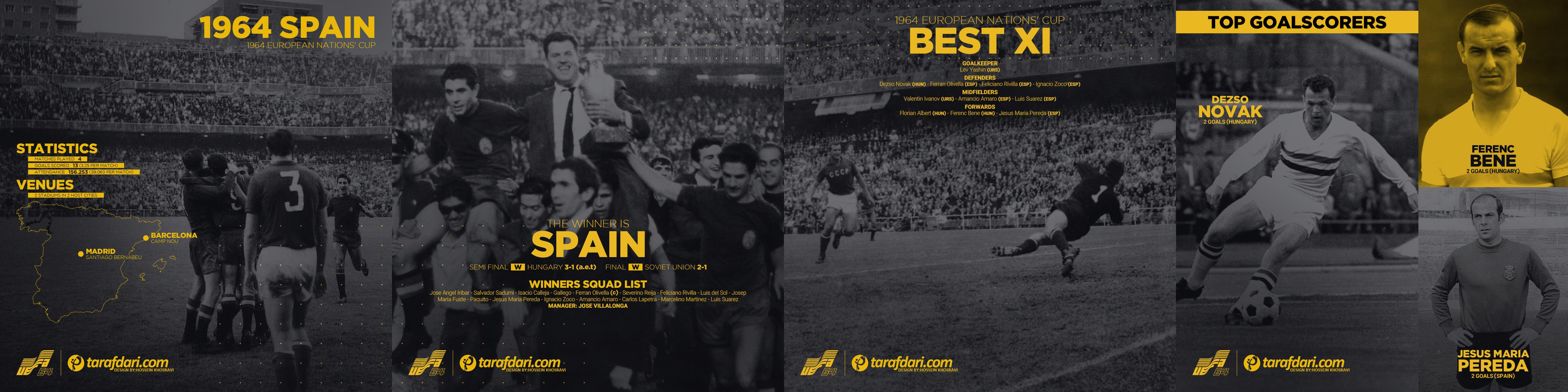 یورو 1964